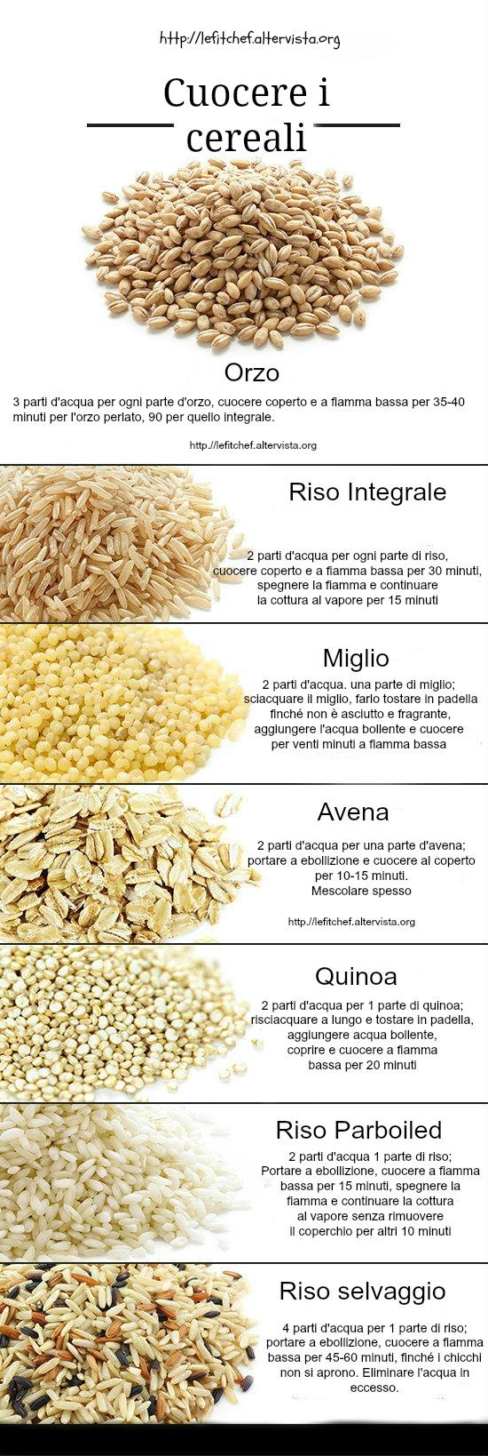 cuocere i cereali lefitchef